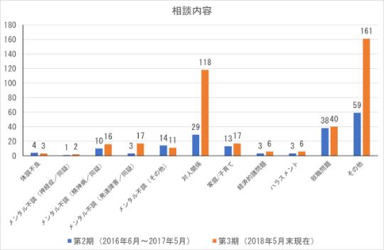 cocoron_result_2017-18
