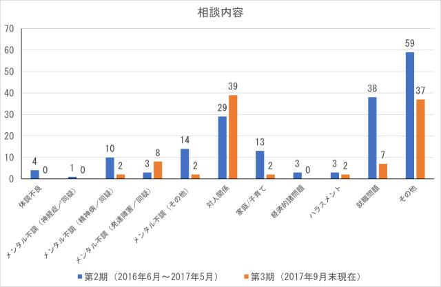 cocoron_result_201709-2