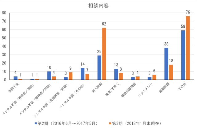 cocoron_result_201801-2