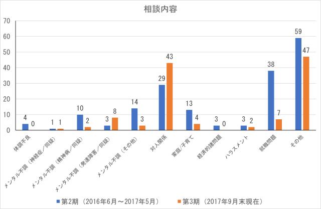 cocoron_result_201710-2
