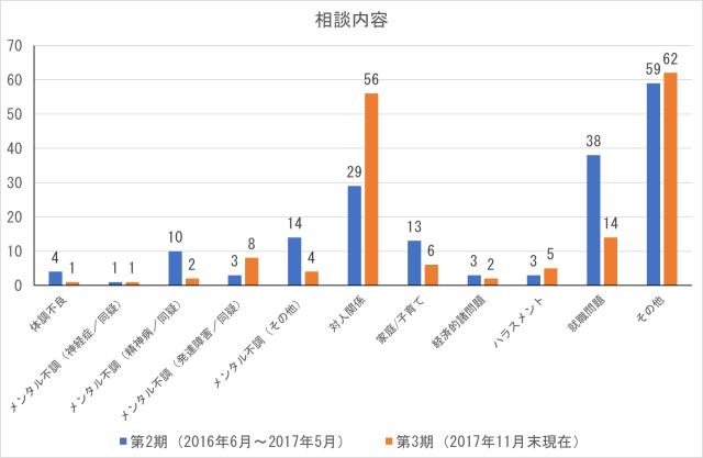 cocoron_result_201712-2