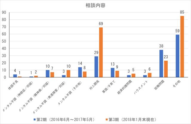 cocoron_result_201802-2