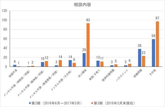 cocoron_result_201803-2