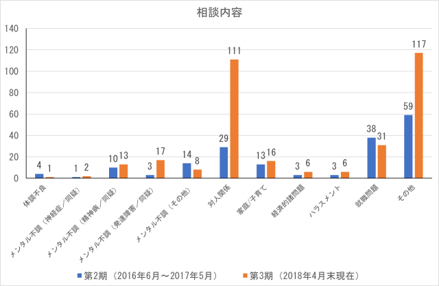 cocoron_result_201804-2