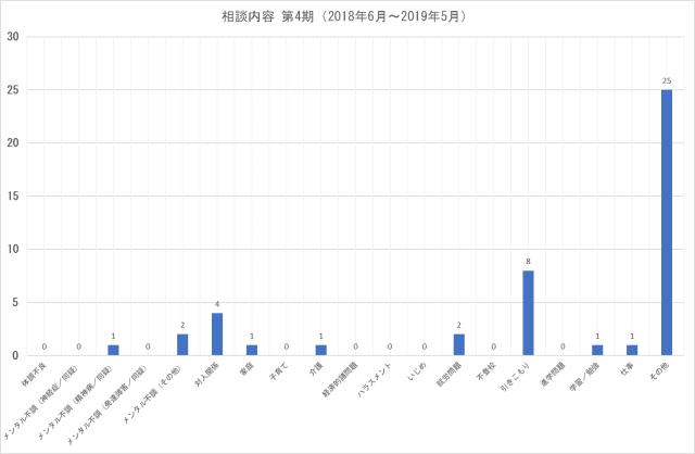 cocoron_result_201806-2