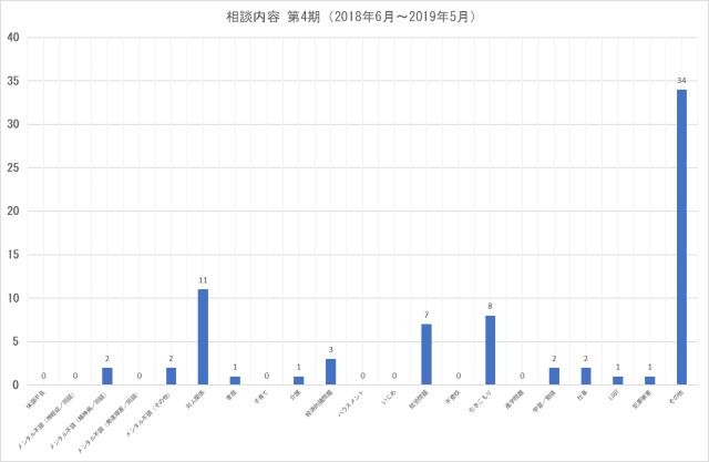 cocoron_result_201807-2