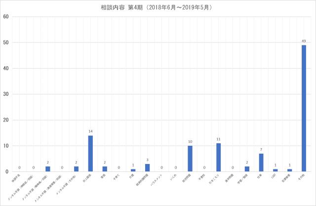 cocoron_result_201808-2