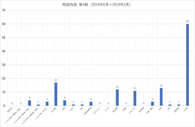 cocoron_result_201809-2